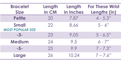 nugz bracelet size chart how to measure your wrist